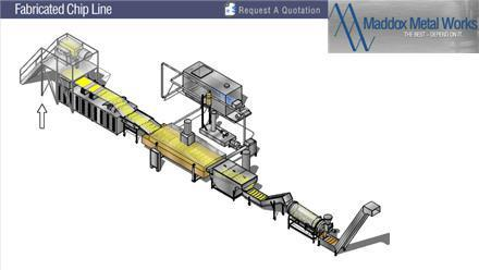 Maddox Metal Works: Food Processing Equipment & Parts